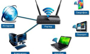 Почему не работает интернет через wi-fi?