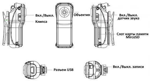 mini-kamery-besprovodnye-s-wi-fi-7