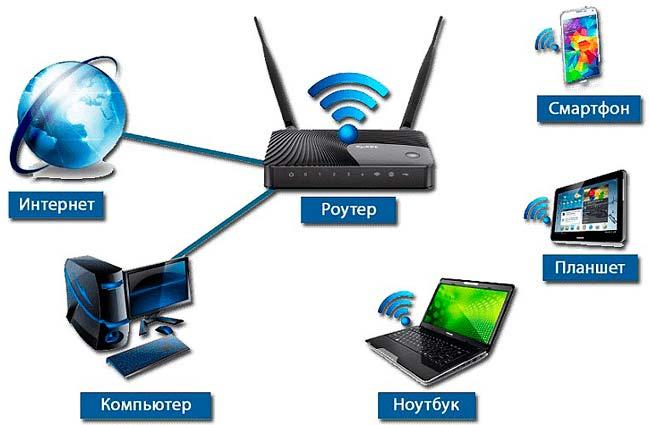ne-rabotaet-internet-wi-fi-1