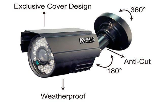 Характеристики GPS камеры