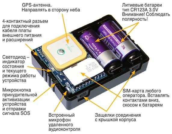 Характеристики GPS модуля-маяка