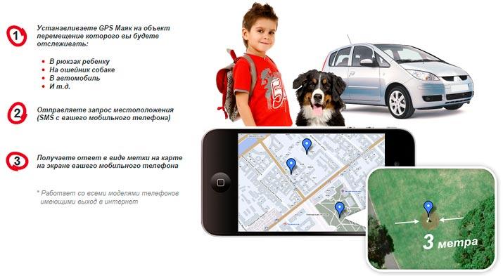 Применение GPS маячка