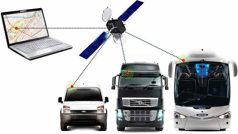 Слежение за несколькими транспортными средствами