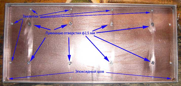 Подготовка металлического листа
