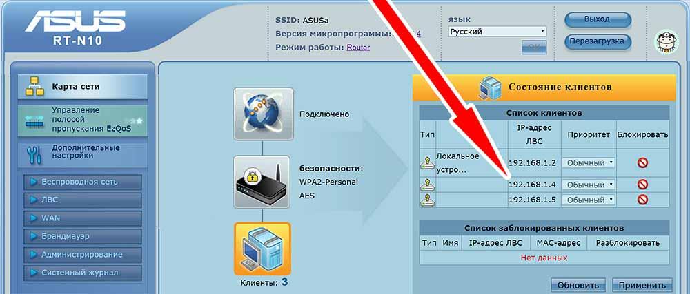 Отображение IP адресов