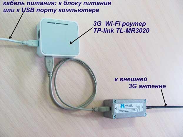 Схема подключения внешней антенны
